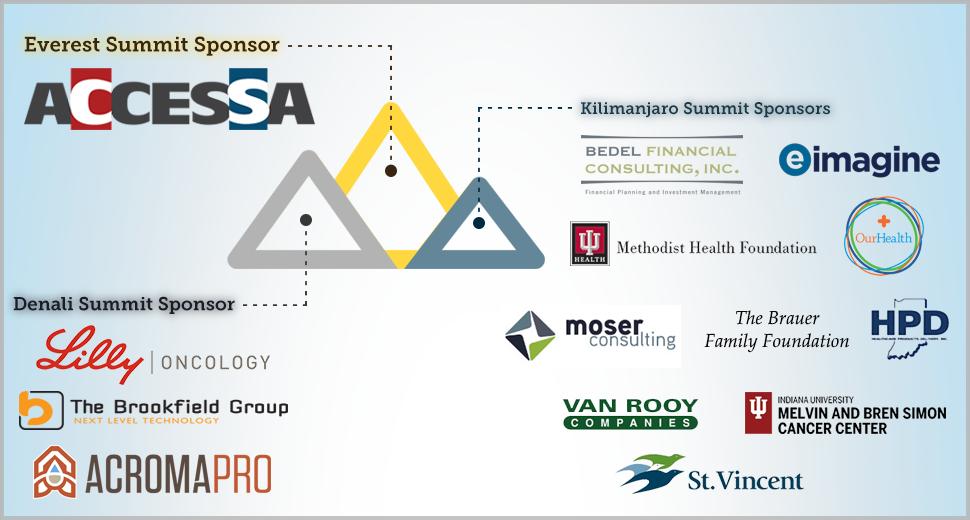 summit-sponsors-2017